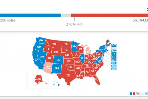 electionresult